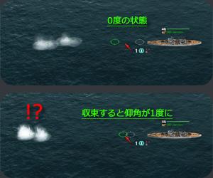 砲撃戦基礎知識